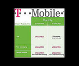 New Rate Plans From T-Mobile