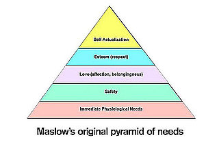 Maslow's Pyramid of Needs Rebuilt With Parenting on Top