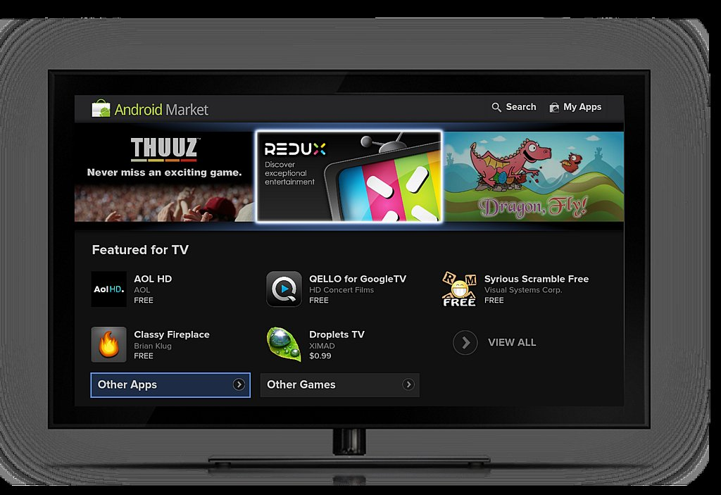 What You Should Know About the Google TV Update