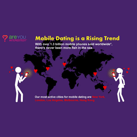 Mobile Dating Is Growing in Large Cities