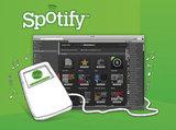 Spotify Premium Membership ($120 per year)