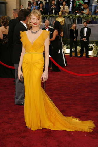 Iconic Oscar Fashion Quiz