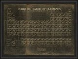 Framed Periodic Table of Elements Print ($900)