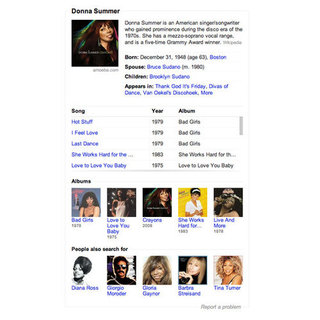 How to Use Google's Knowledge Graph