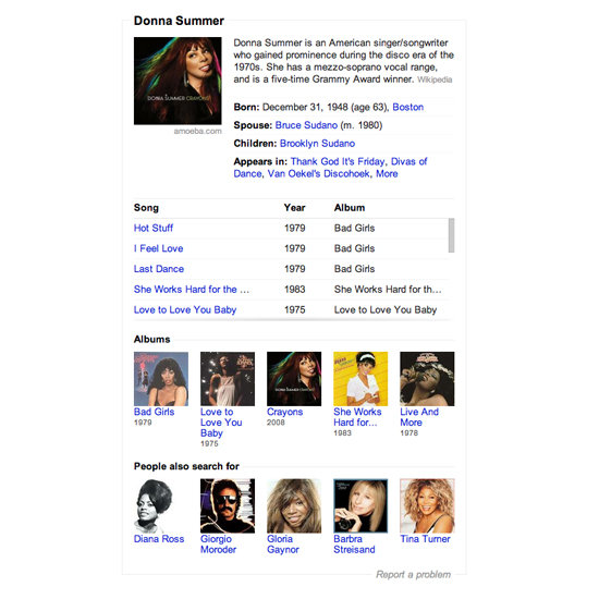 How to Use Google's New Knowledge Graph