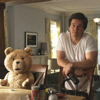 Ted Wins Box Office