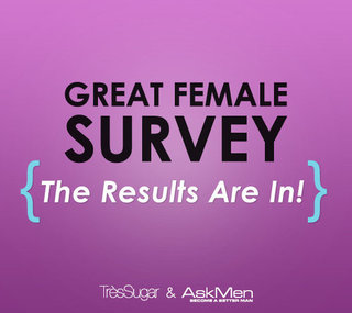 Great Female Survey Results