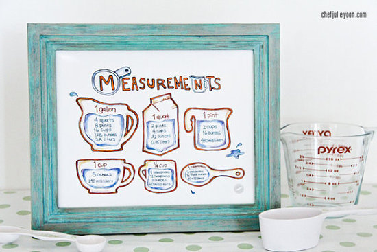 Cooking Measurements and Equivalents Illustration