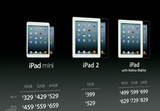 Pricing of the iPad Mini Source: TechCrunch