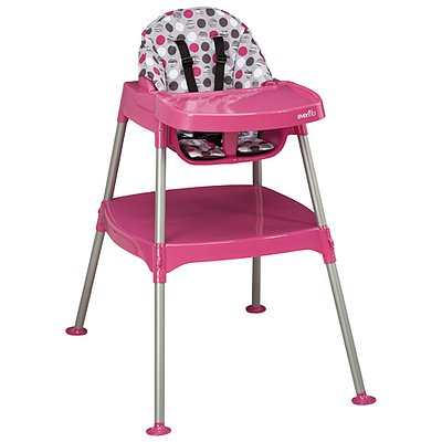 Recall: Children's High Chair