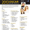 Printable Oscar Ballot 2013