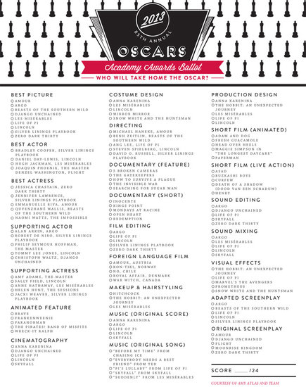 Academy Awards Ballot