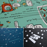 Minimalist Science Prints For Your Geeky Abode