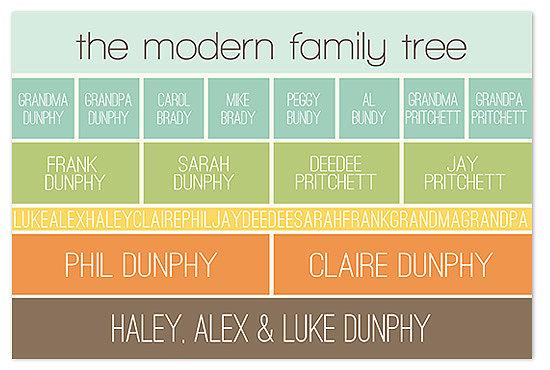 The gallery for modern family family tree 2013 for Modern family printer