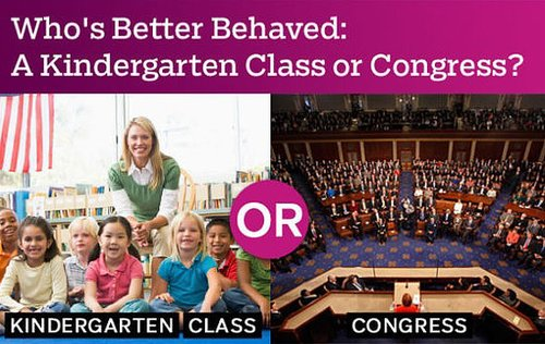 Kindergartners vs. Congress