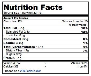 Chocolate Bar Calories Count
