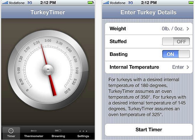 The Turkey Timer