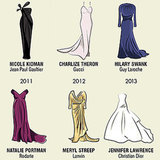 Fashion Infographics