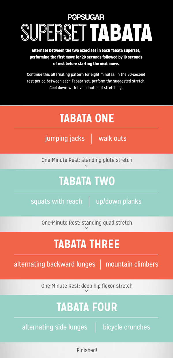 A Tabata Routine for Your Trouble Zones - SELF