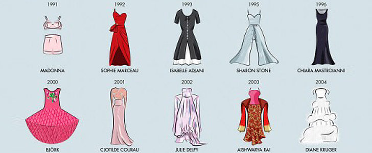 Prepare Yourself For Cannes With a History of the Festival's Best Dresses