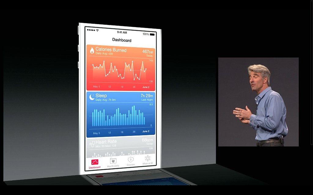 HealthKit Dashboard