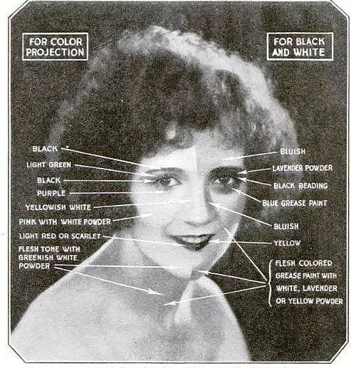Vintage Movie Makeup Guidelines