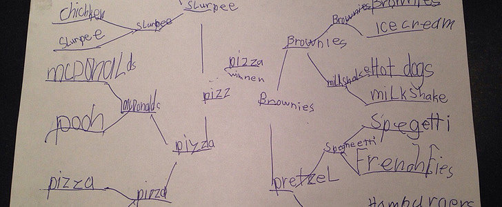 One Boy's Bracket May Solve Your Dinner Dilemma