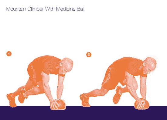 Mountain Climber With Medicine Ball