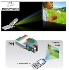 Microvision's Plug and Play Projector