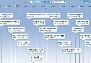 Daily Tech: Apple Product Announcements From the Past 10 Years