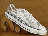 Freaky or Fabulous? Clear Converse All Stars