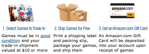 Trade In Your Used Games With Amazon