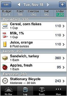 Lose It iPhone App Tracks Your Calorie Intake and Exercise