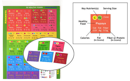 50 Healthy Foods Magnets